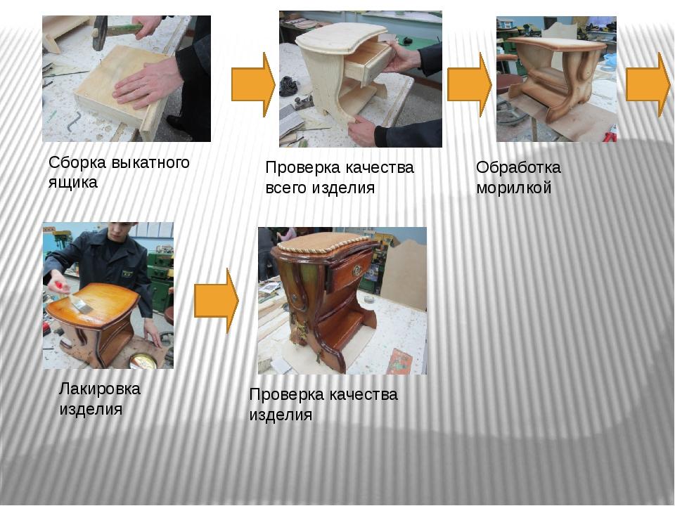 Сборка выкатного ящика Проверка качества всего изделия Обработка морилкой Лак...