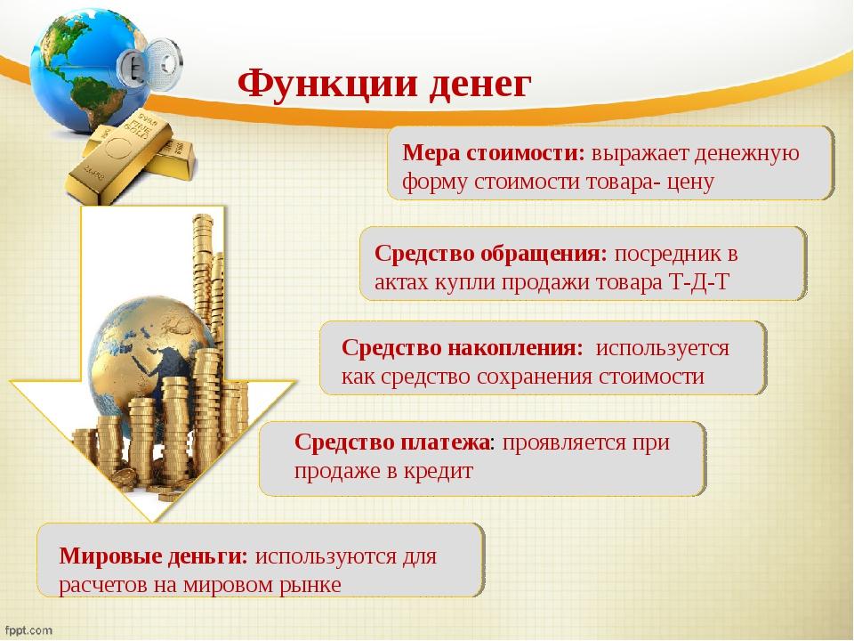 Функции денег Мера стоимости: выражает денежную форму стоимости товара- цену...