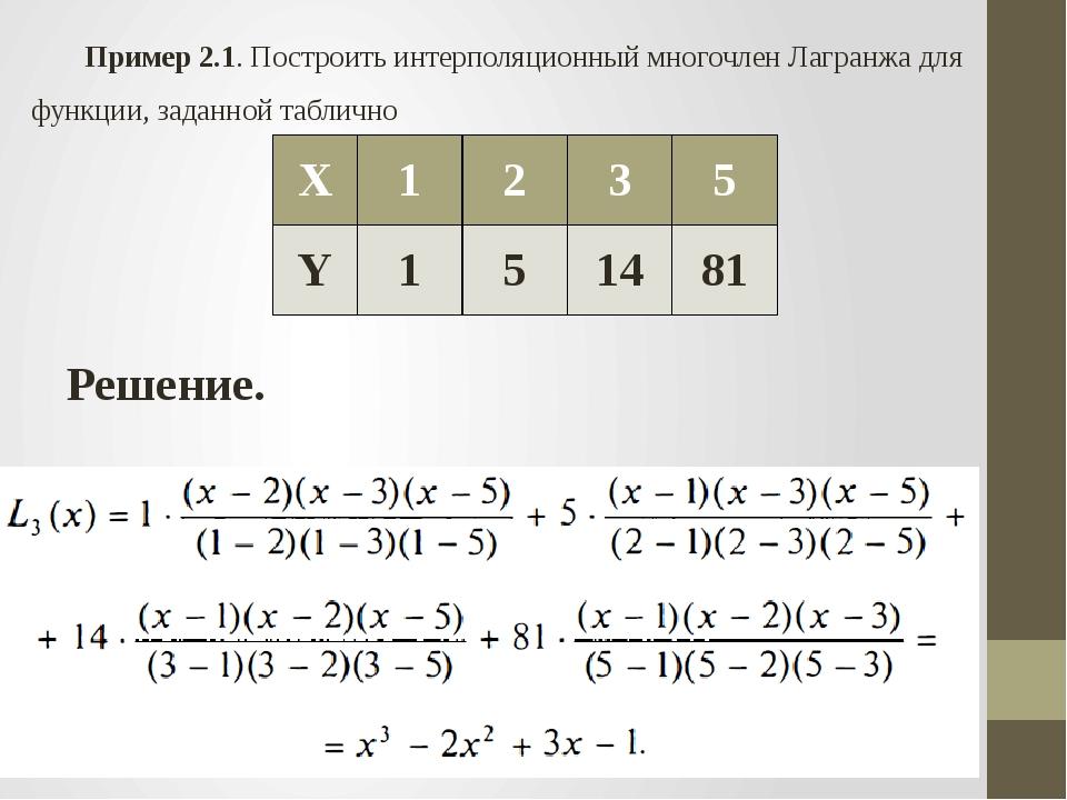 Пример 2.1. Построить интерполяционный многочлен Лагранжа для функции, задан...