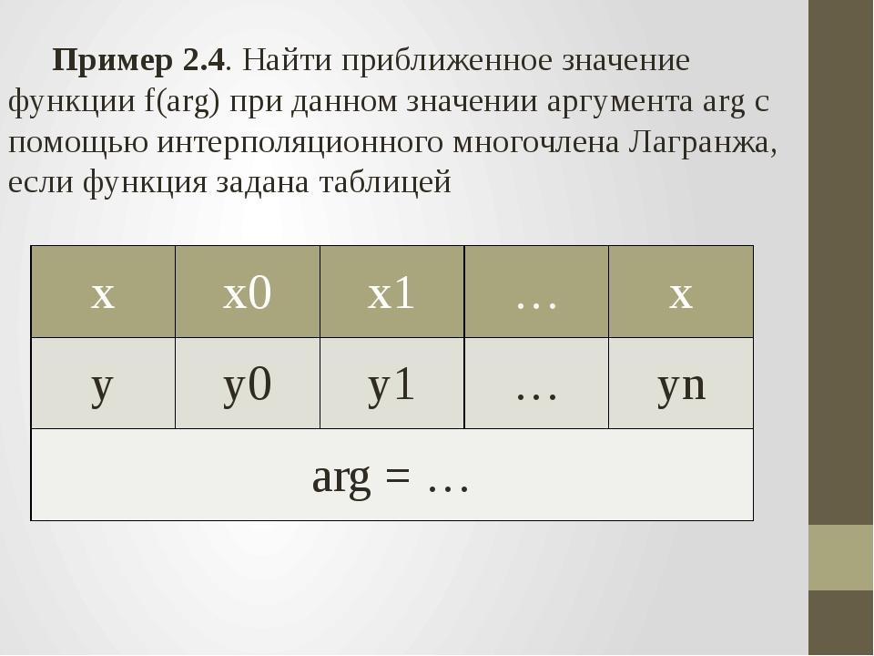Пример 2.4. Найти приближенное значение функции f(arg) при данном значении ар...