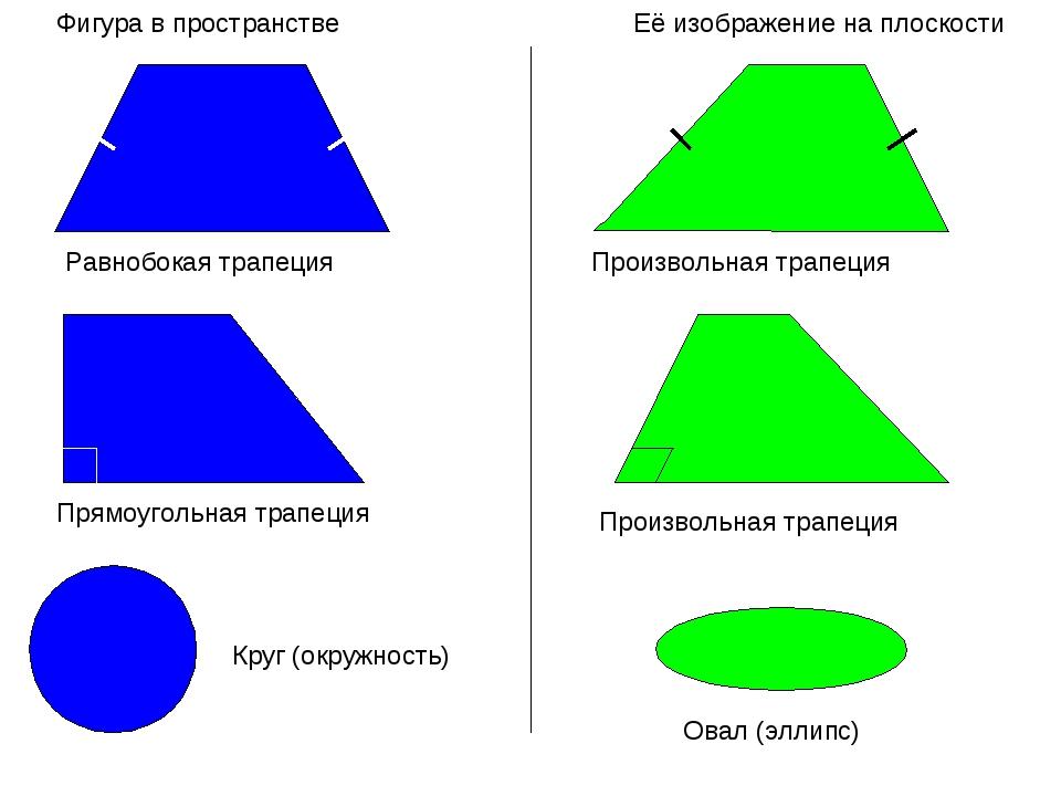 геометрические фигуры картинки с названиями трапеции этого очищенную