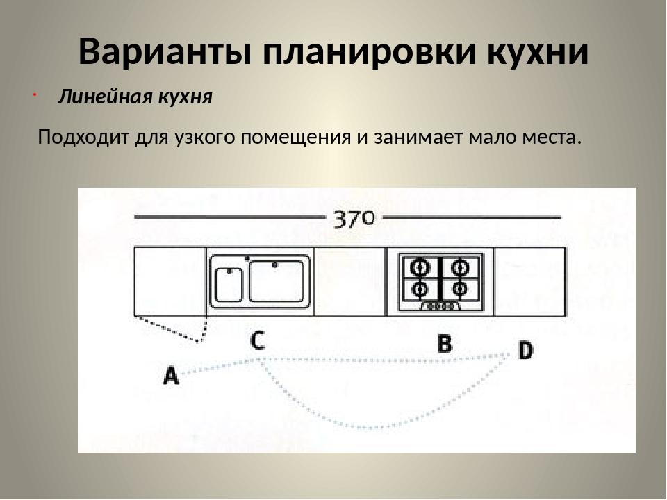 Варианты планировки кухни Линейная кухня Подходит для узкого помещения и зани...