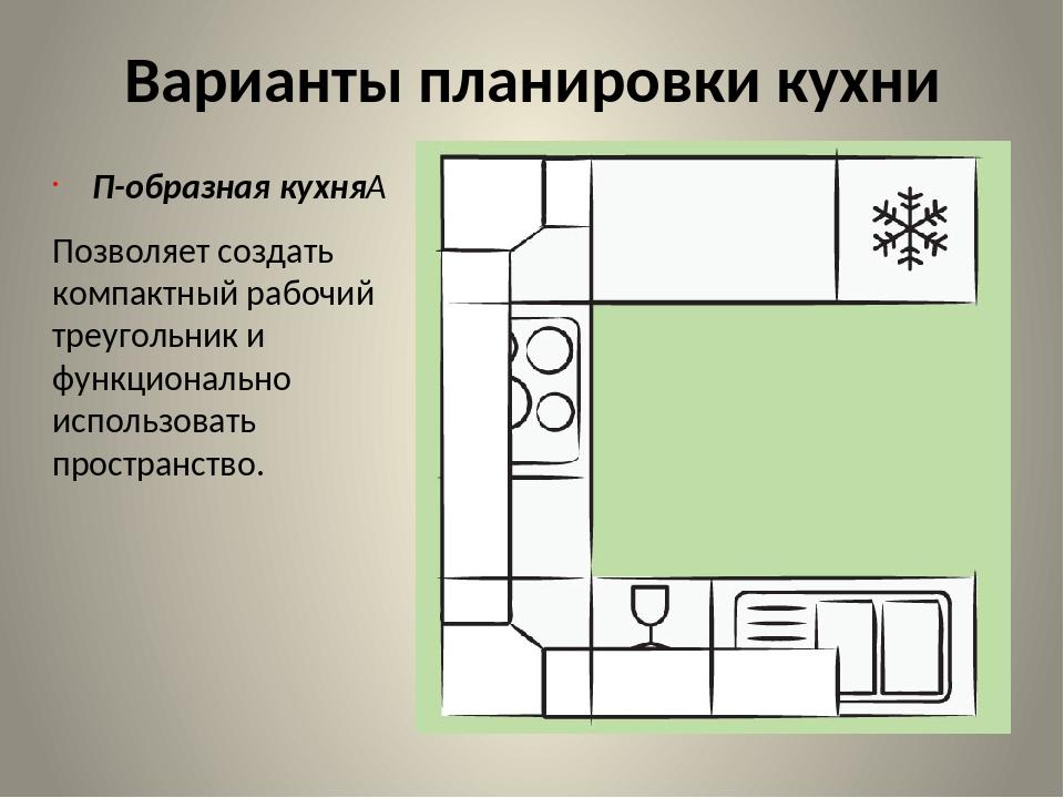 Варианты планировки кухни П-образная кухня Позволяет создать компактный рабо...