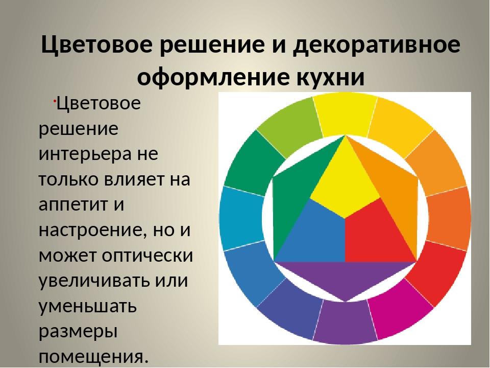 Цветовое решение и декоративное оформление кухни Цветовое решение интерьера н...
