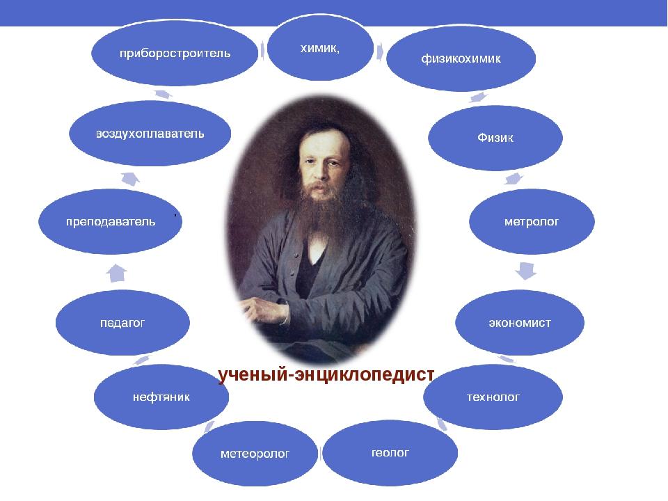 . ученый-энциклопедист