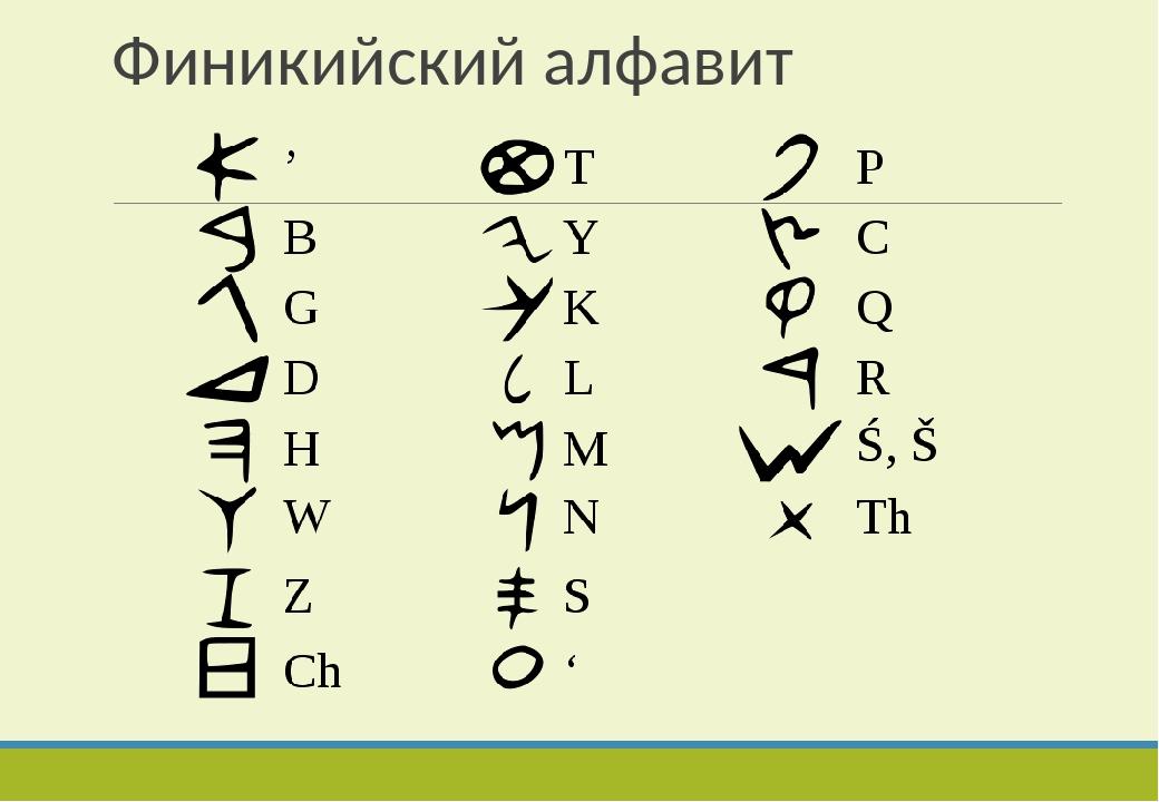 Картинки алфавитов мира