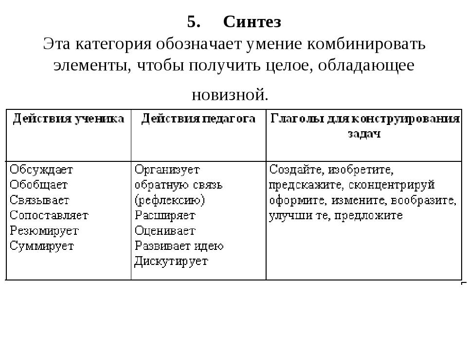 5.  Синтез Эта категория обозначает умение комбинировать элементы, чтобы п...