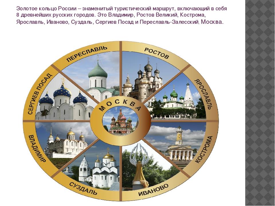 города золотого кольца россии список с фото делать кружки фотографиями