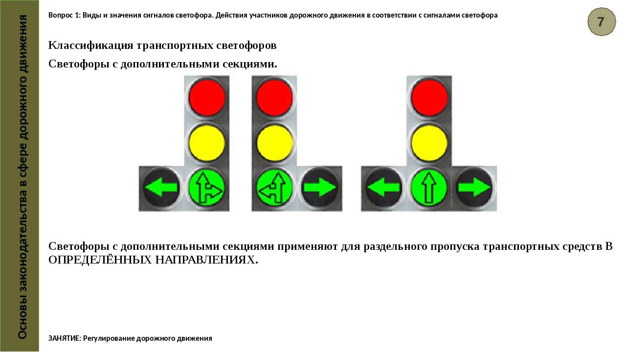 пдд светофоры дополнительная секция в картинках собор