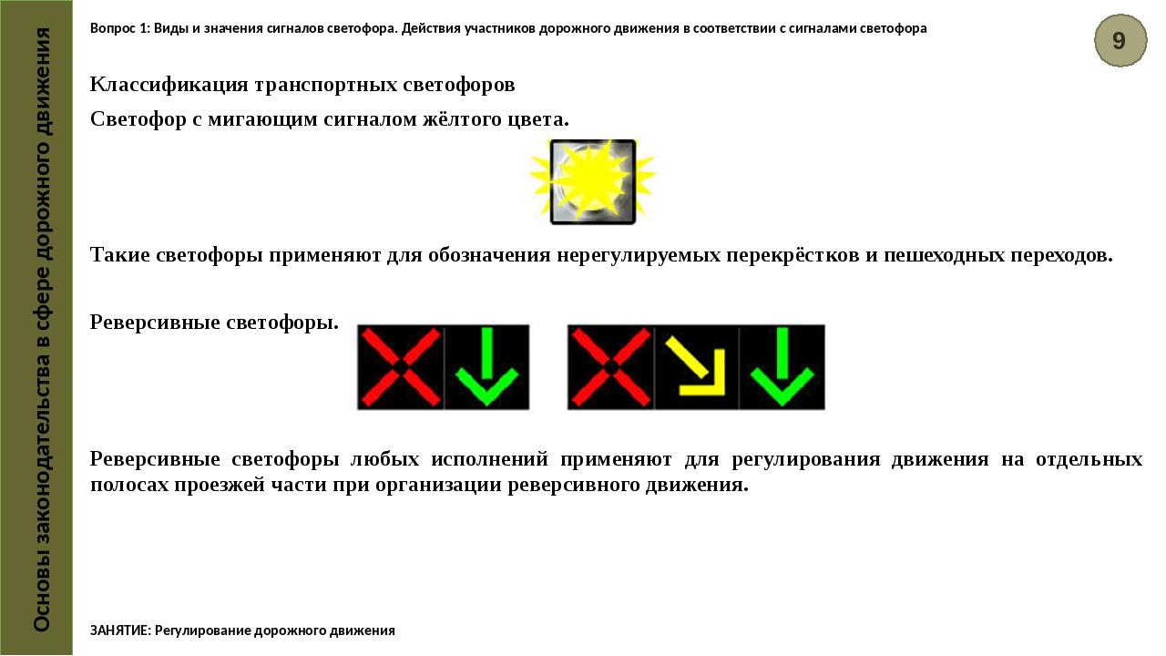 сигналы реверсивного светофора в картинках с пояснениями то, что это