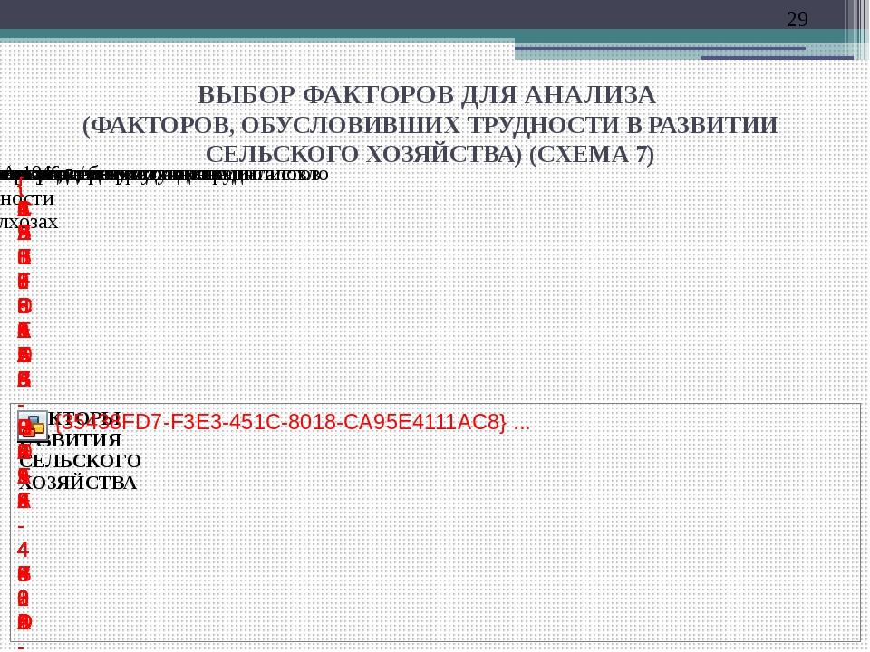 ВЫБОР ФАКТОРОВ ДЛЯ АНАЛИЗА (ФАКТОРОВ, ОБУСЛОВИВШИХ ТРУДНОСТИ В РАЗВИТИИ СЕЛЬС...