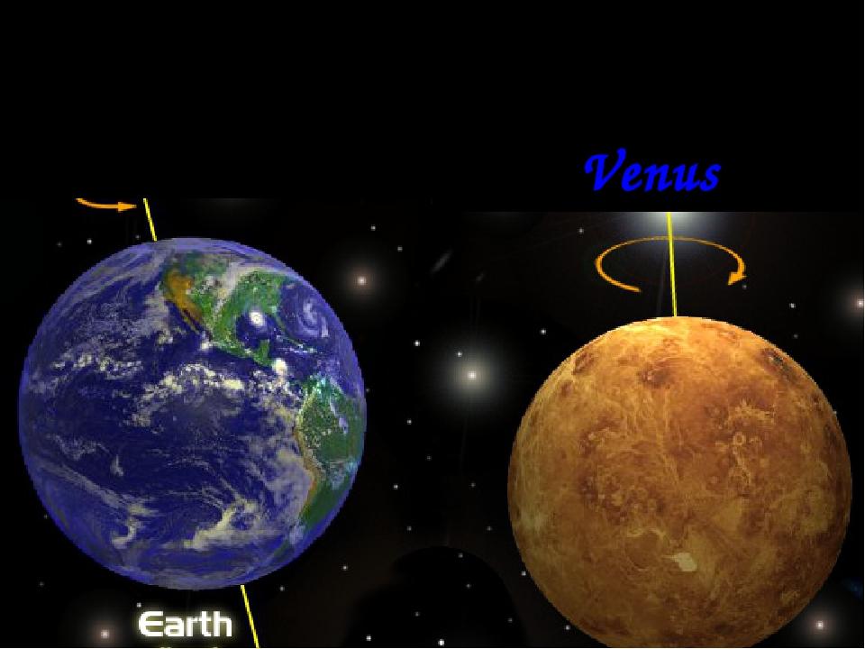 rotation of venus - 768×555