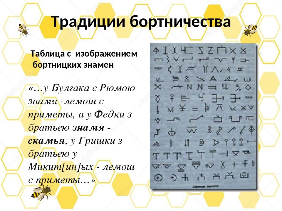 Традиции бортничества «…у Булгака с Рюмою знамя лемош с приметы, а у Федки з...