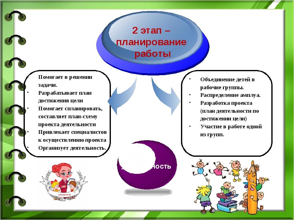 2 этап – планирование работы Помогает в решении задачи. Разрабатывает план до...