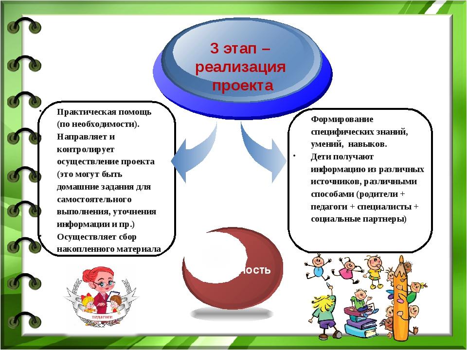 3 этап – реализация проекта Практическая помощь (по необходимости). Направляе...