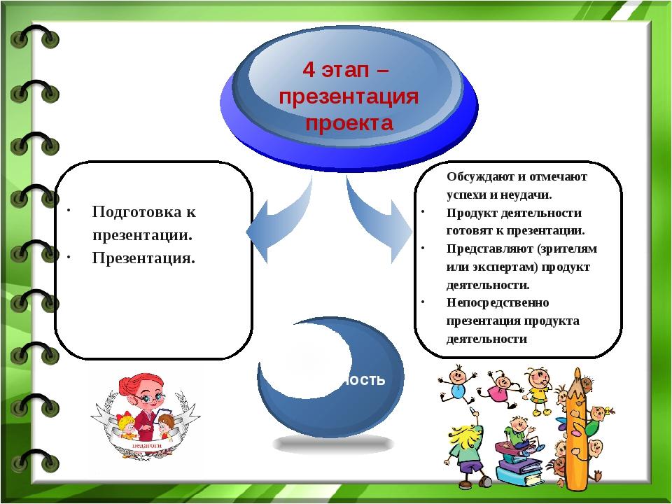 4 этап – презентация проекта Подготовка к презентации. Презентация. Обсуждают...