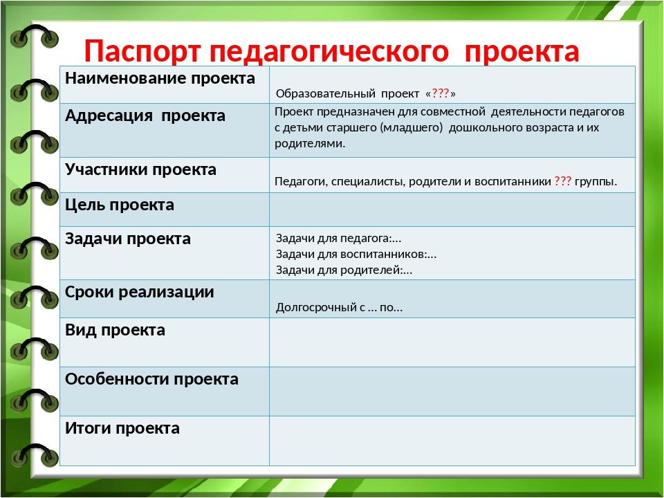 Паспорт педагогического проекта Наименование проекта Образовательный проект...