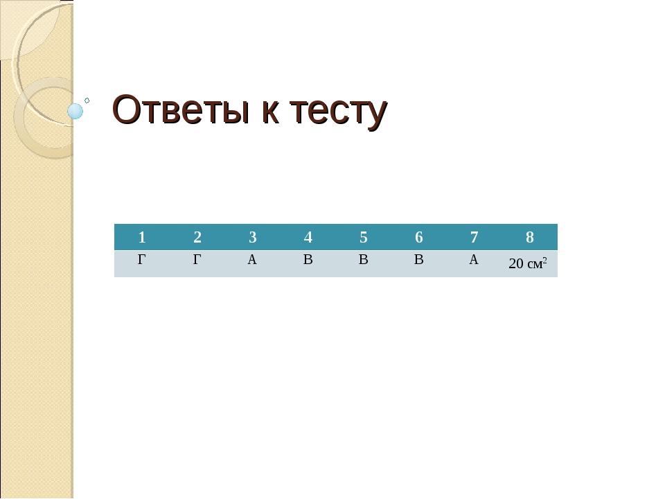 Ответы к тесту 12345678 ГГАВВВА20 см2