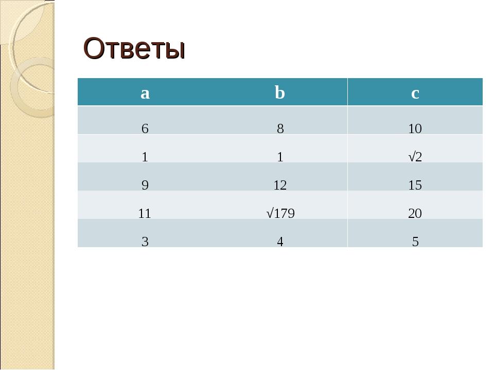 Ответы аbc 6 8 10 1 1 √2 9 12 15 11 √179 20 3 4 5