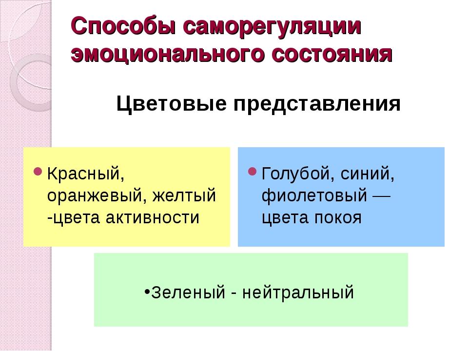 Способы саморегуляции эмоционального состояния Красный, оранжевый, желтый -цв...