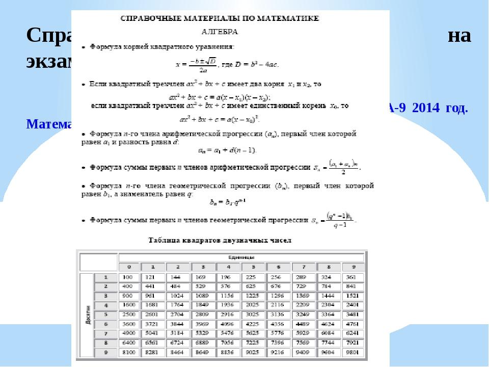 Справочные материалы на экзамене по математике ( fipi.ru 9 класс. Экзамен в н...