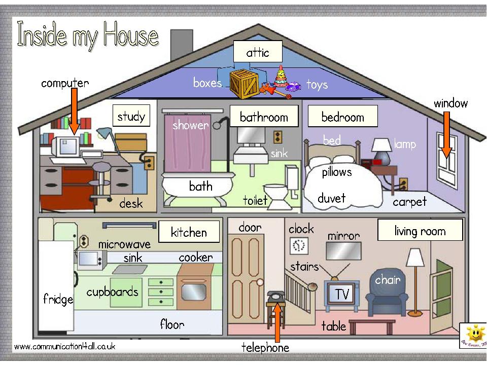 Картинки английский тема дом