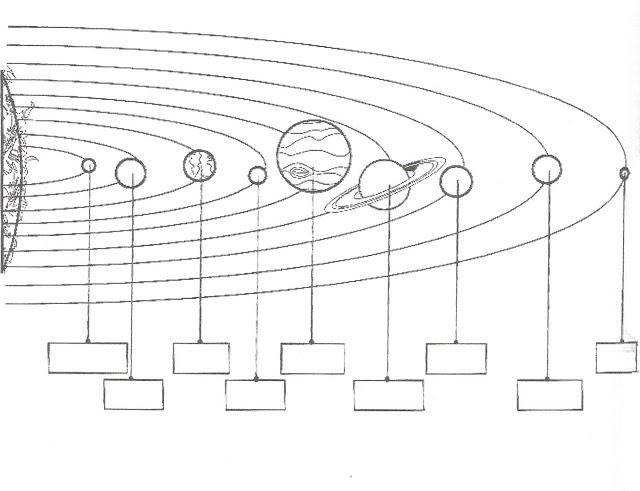 аллергии картинка структура солнечной системы после