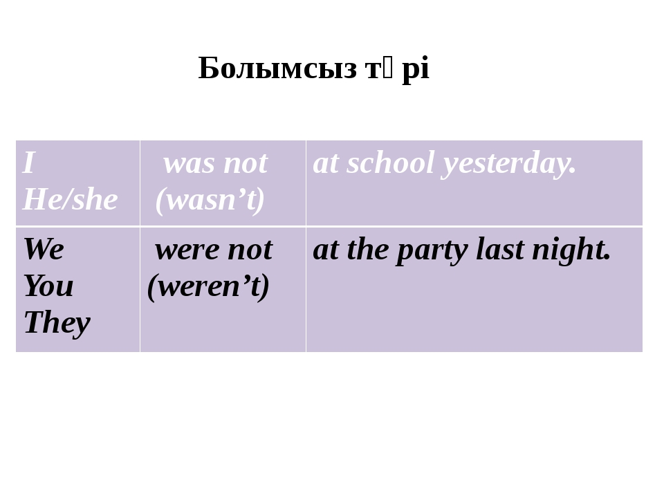 Болымcыз түрі I He/she was not (wasn't) atschoolyesterday. We You They were n...