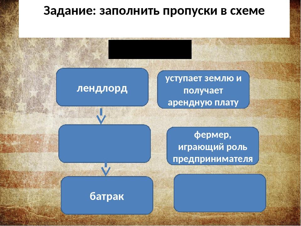 1 и 2 вариант Задание: заполнить пропуски в схеме лендлорд уступает землю и п...