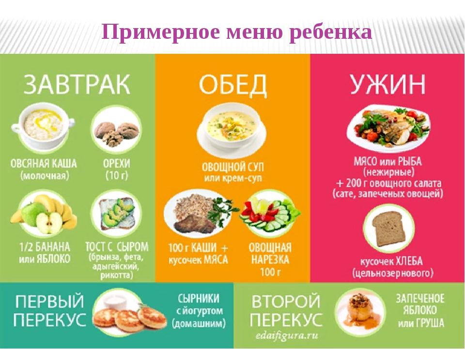 диета гречневая при кормлении грудью