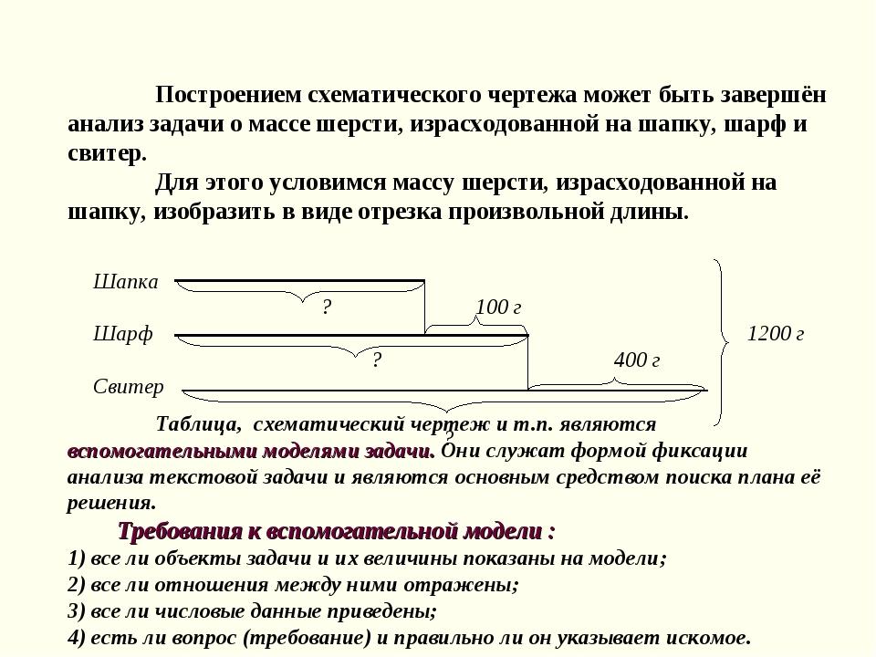 Построением схематического чертежа может быть завершён анализ задачи о массе...