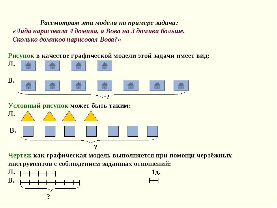 Рассмотрим эти модели на примере задачи: «Лида нарисовала 4 домика, а Вова н...