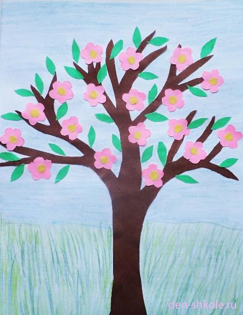 цветут сады рисование в старшей группе картинки