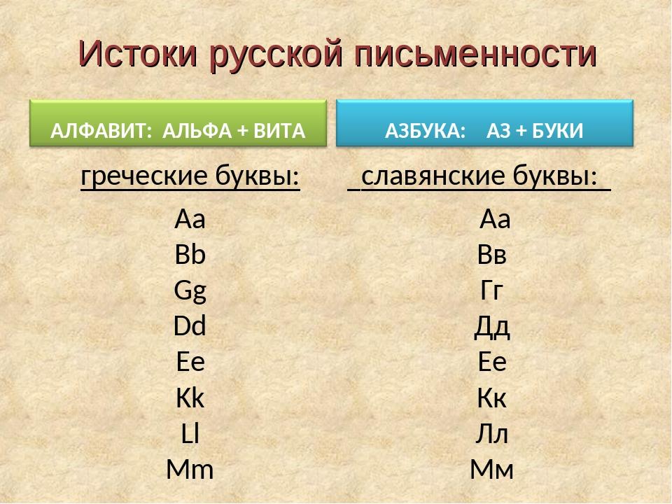 Истоки русской письменности греческие буквы: Aa Bb Gg Dd Ee Kk Ll Mm славян...