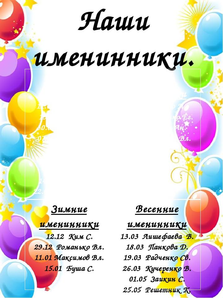поздравление с днем рождения классный уголок