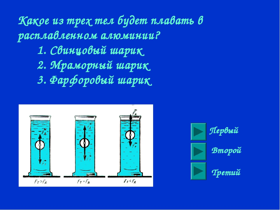 Какое из трех тел будет плавать в расплавленном алюминии? 1. Свинцовый шарик...