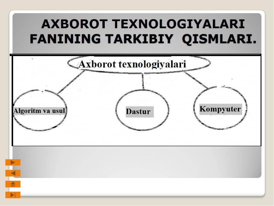 AXBOROT TEXNOLOGIYALARI FANINING TARKIBIY QISMLARI.