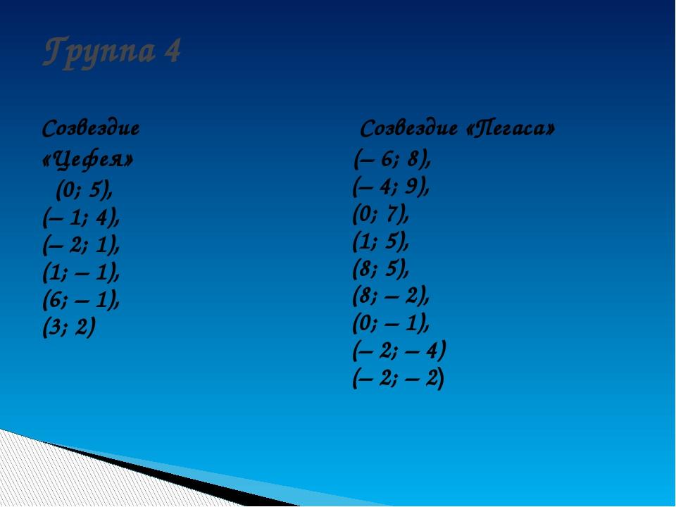 Группа 5 Созвездие «Дракона» (12;6),(14;0),(12;-1),(9;-5),(4;-7), (1;-7),(-1...