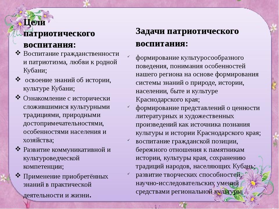 Воспитание гражданственности и патриотизма, любви к родной Кубани; освоение...