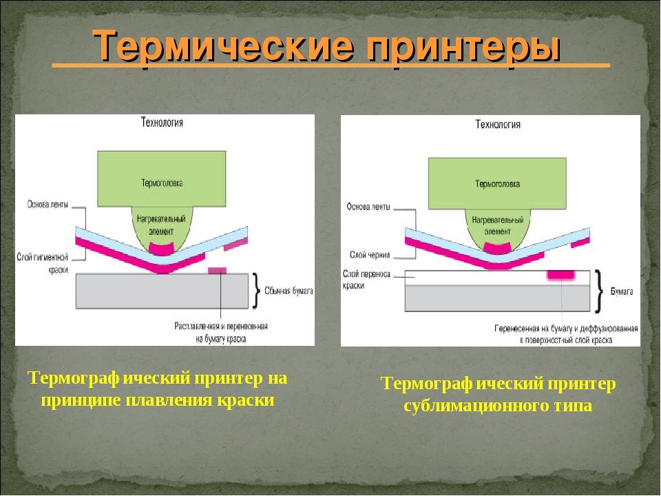 Термические принтеры Термографический принтер на принципе плавления краски Те...