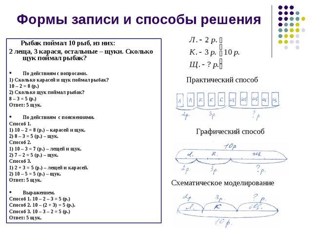 Решение задачи схематическим способом решить задачу в первый вагон