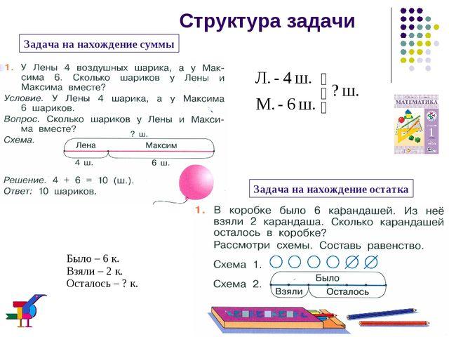 Решение задачи про карандашом решение задач с применением законов ньютона