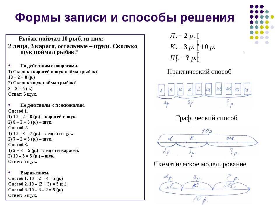 Решение задач разными способами презентация 3 класс решения задач по сопромату для рамы