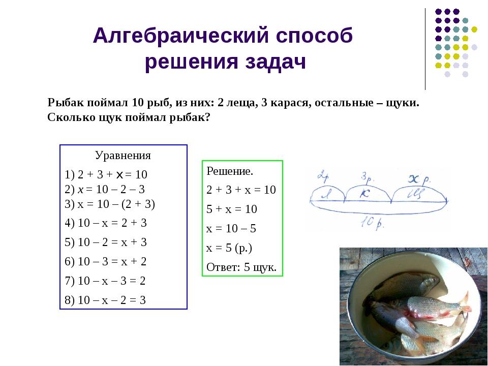 Алгебраический способ решения задач это как если оптимальное решение прямой задачи двойственной то