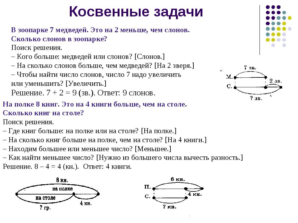 Решение задач косвенных 3 класс решить задачи по геометрии найдите меньшее основание