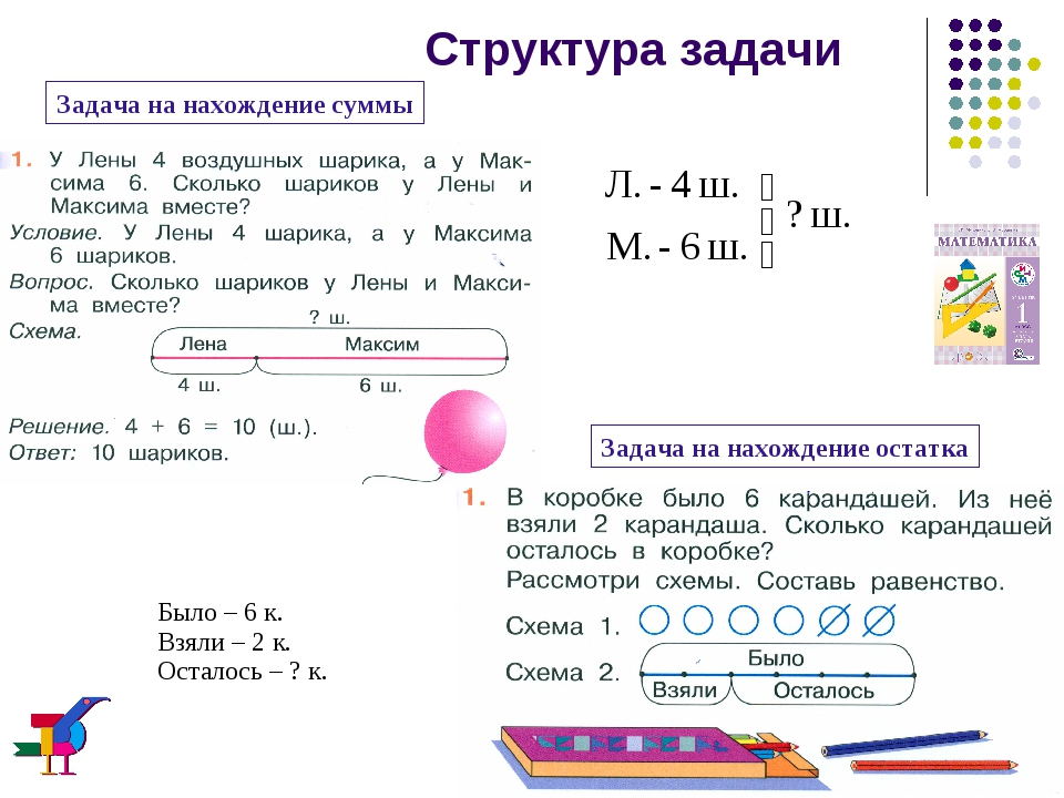 Рассуждение решение задач 2 класс центральный угол задачи с решением