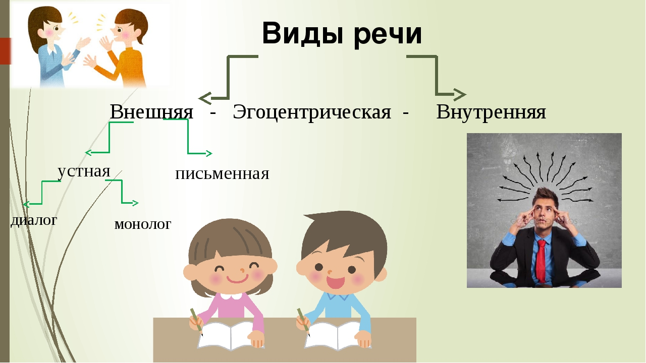Речь картинки психология