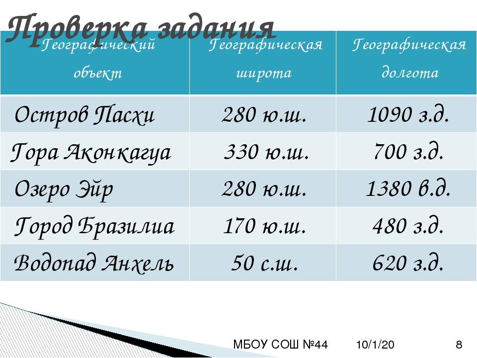 МБОУ СОШ №44 Проверка задания Географические координаты Название географичес...