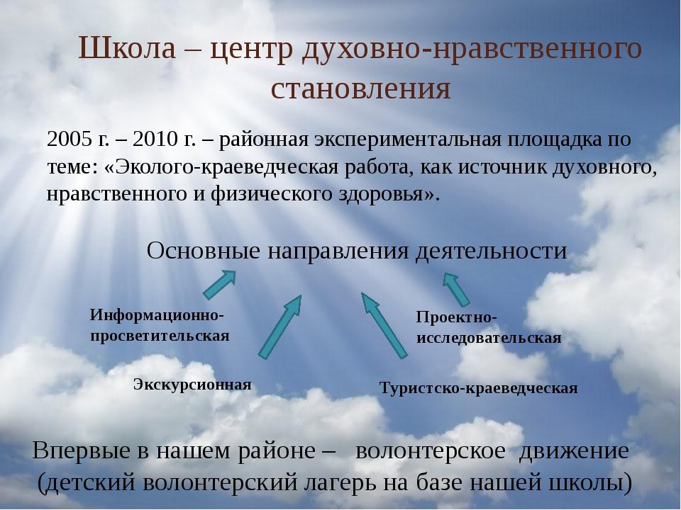 Школа – центр духовно-нравственного становления 2005 г. – 2010 г. – районная...