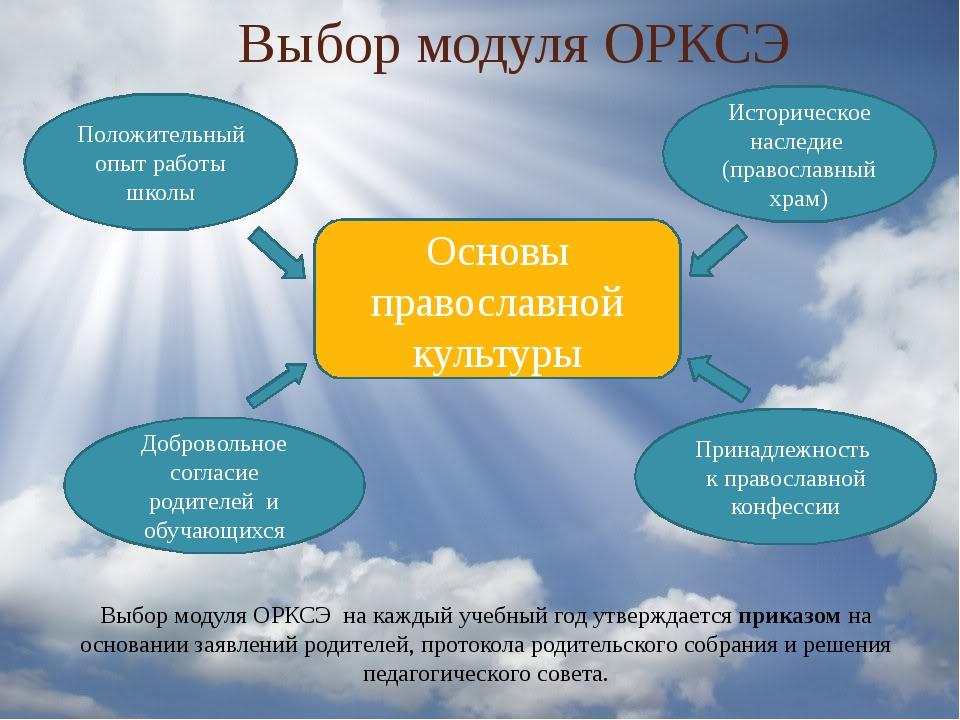 Основы православной культуры Положительный опыт работы школы Историческое на...
